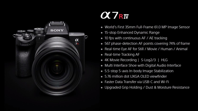 sony-a7r-iv-new-mirrorless-61-mp-camera-full-frame-rival-medium-format-fstoppers-usman-dawood-2019-5.jpg