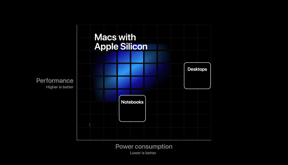 apple-silicon-arm-6-1200x691